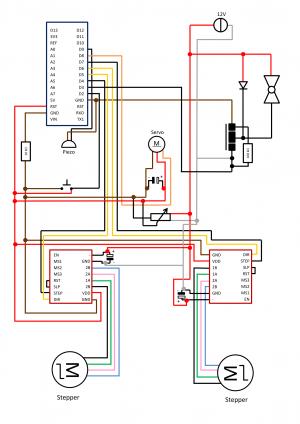 projektewise1617:yumgunpublic:start [Projektlabor Robotik MINTgrün]